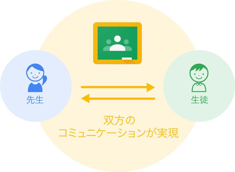 先生と生徒のコミュニケーションイメージイラスト